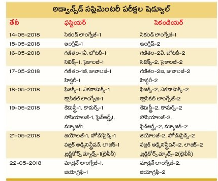 TS Inter Supplementary Exam Time Table 2018