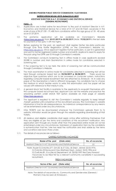 Assistant Director post in andrapradesh(6 post)