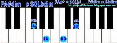 acorde piano chord disminuidos FA#dis o SOLbdis = FA#dism o SOLbdism