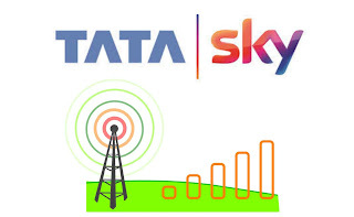 Tata Sky Signal and Direction Setting at Home by Mobile