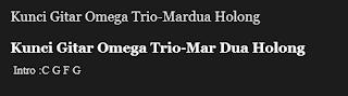 Kunci Gitar Omega Trio-Mardua Holong