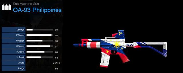 Detail Statistik OA-93 Philippines