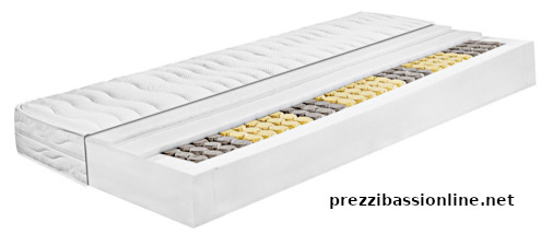 Materasso A Molle O In Schiuma.Materassi Da Lidl Opinioni Prezzi Prezzi Bassi Online