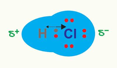 molekul HCl polar