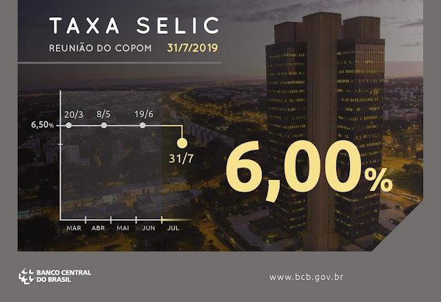 https://informederendimentos.com/indice-financeiro/selic/