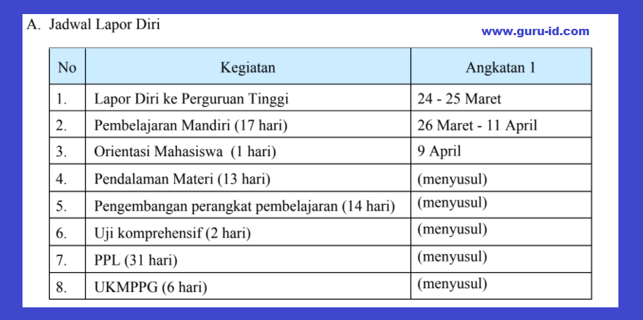 gambar jadwal lapor diri ppg daljab 2021