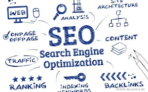 Menulis artikel Sesuai Search Engine Optimization