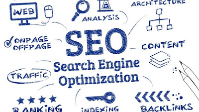 Menulis artikel Sesuai Search Engine Optimization