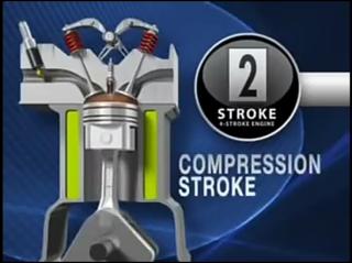 Gambar lejang mampatan enjin