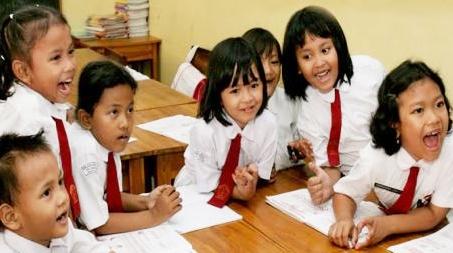 Implementasi/Penerapan Pembelajaran Tematik di SD