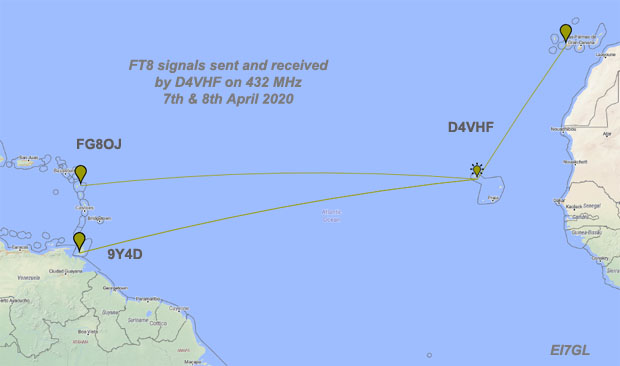 Historic first Trans-Atlantic contact made on 432 MHz - Tues 7th April 2020 7