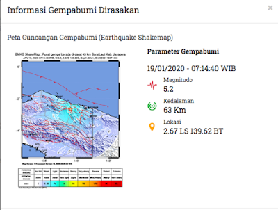 Gempa bumi 6,6 SR Serang MANADO dan JAYAPURA tidak berpotensi Tsunami