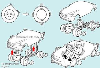 Steering, Suspensi, Ban dan Spooring