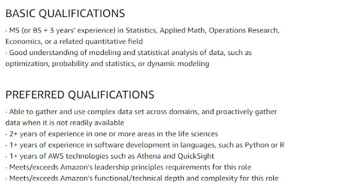Amazon Work for Home Jobs for Data Scientist I