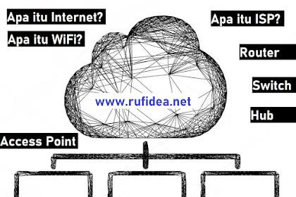 Penjelasan Seputar Internet - ISP, Modem, Router, Switch/Hub, Access Point