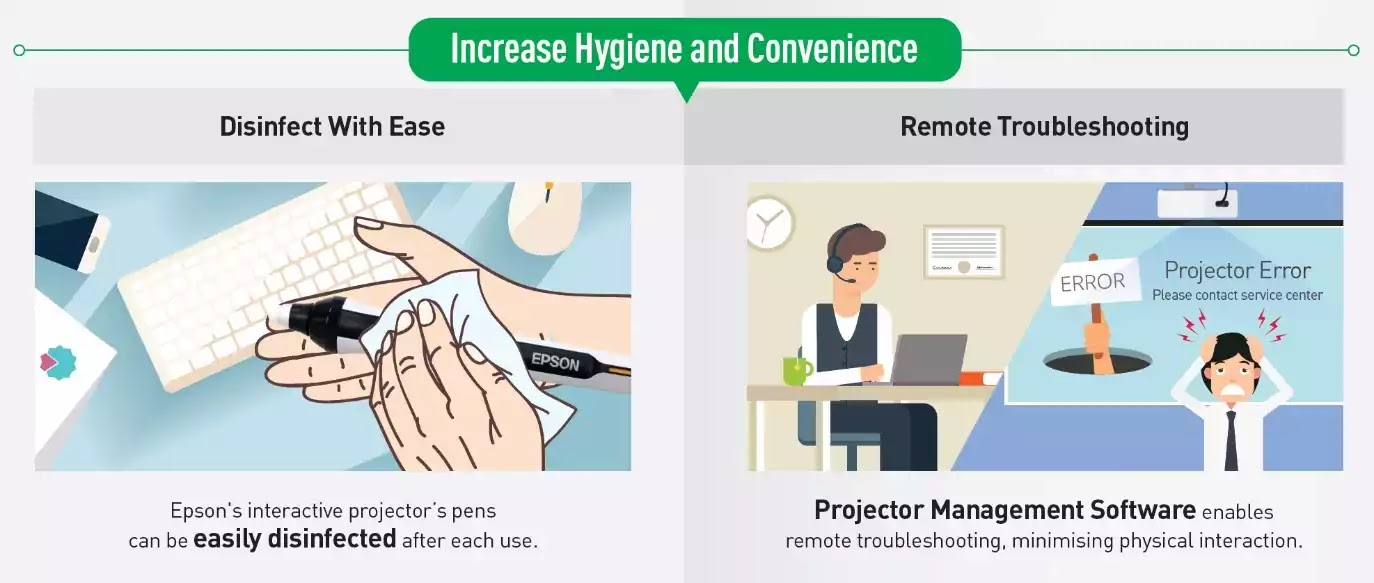 Increase Hygiene and Convenience