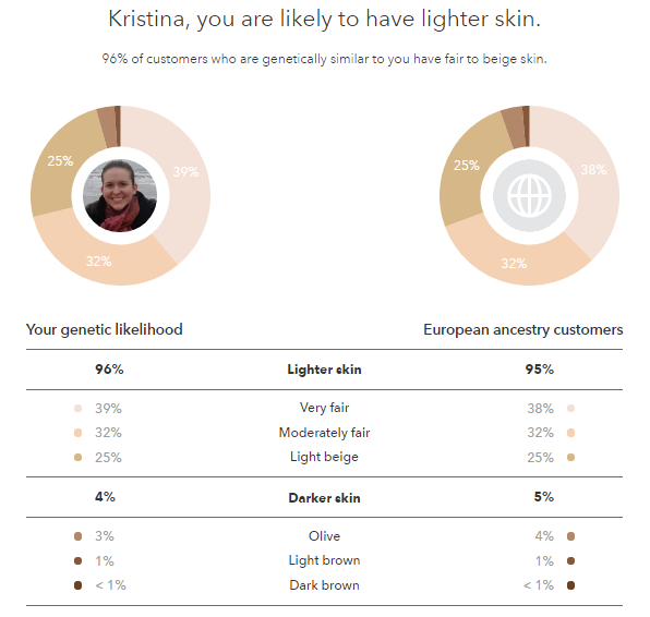 Skin Color Genetic Results - My 23&Me Ancestry Results