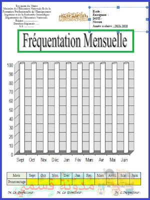 وثيقة المواظبة الشهرية باللغة الفرنسية للموسم الدراسي 2020-2021
