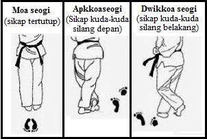 Moa Seogi (sikap kuda-kuda tertutup)