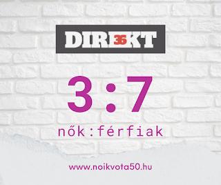 A Direkt36.hu szerkesztőségében 3:7 a nők és férfiak aránya