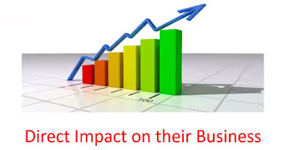 leadsark - direct impact on business