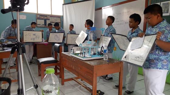 Presentasi kelas, Sintaks 5 Model Pembelajaran