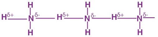 الروابط الهيدروجينية في الأمونيا