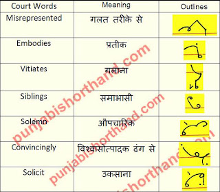 court-shorthand-outlines-11-june-2021