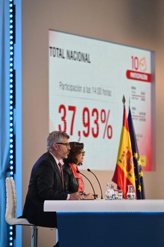 El hartazgo marca la jornada de las elecciones generales en España; la participación baja 4 puntos.