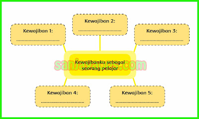 kunci jawaban halaman 32 tema 8 kelas 6