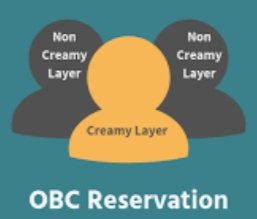 About OBC Reservation and Creamy layer.