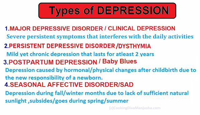 types-of-depression