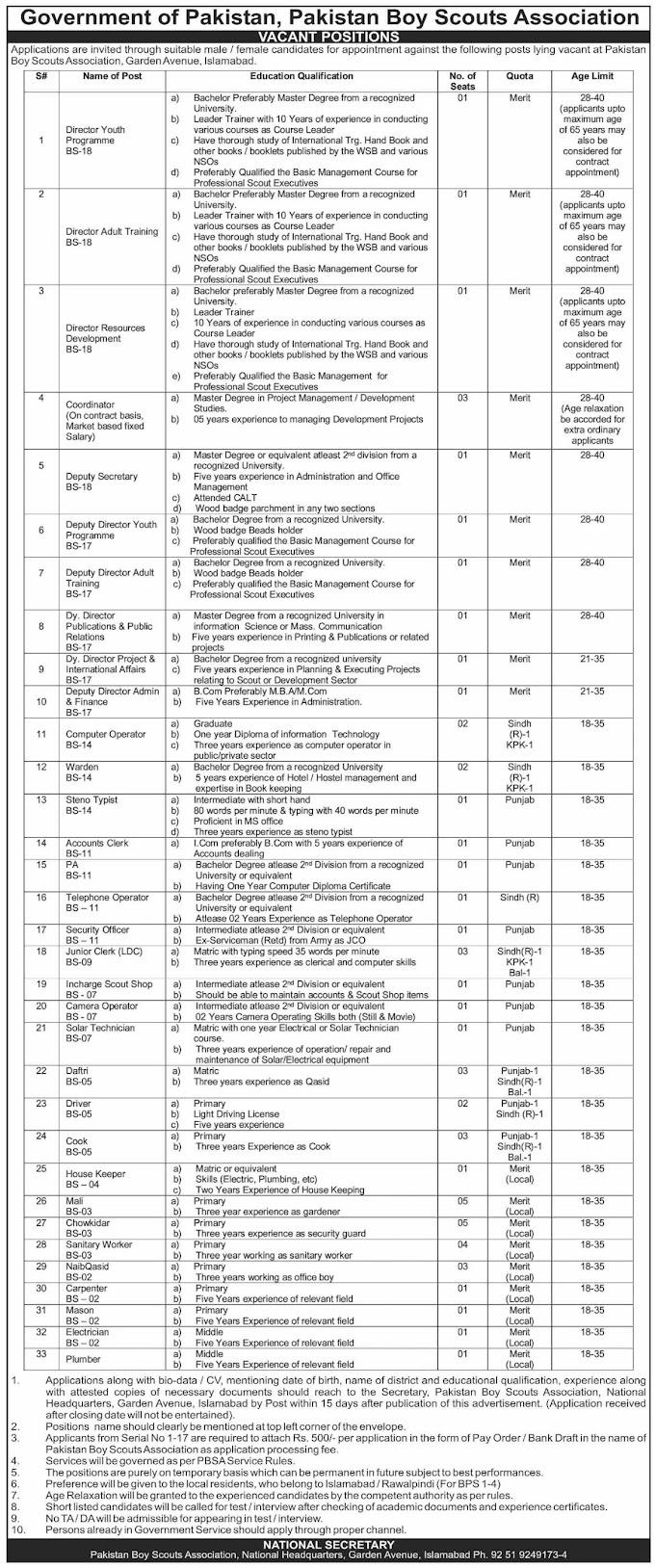 Pakistan Boy Scouts Association Islamabad Jobs 2021
