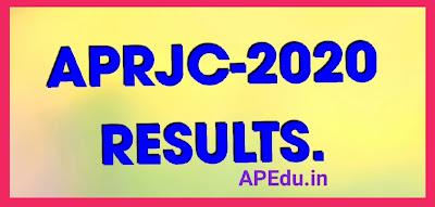 APRJC-2020 RESULTS.