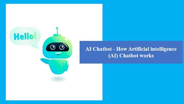 AI Chatbot, Artificial intelligence chatbot