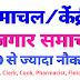 Himachal/Central Employment News