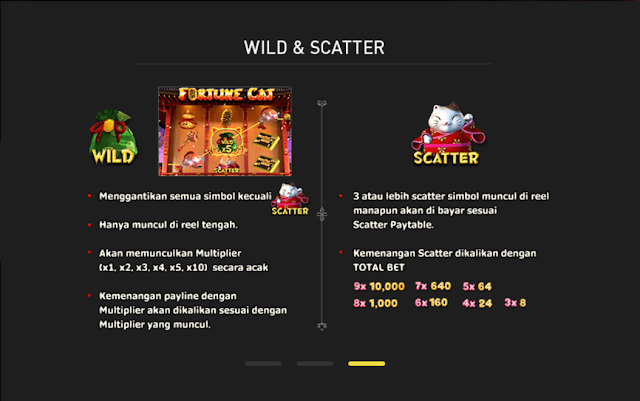 SITUS AGEN SLOT FORTUNE CAT GAMES W88