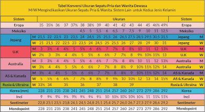 Tabel Konversi Ukuran Sepatu dan Baju
