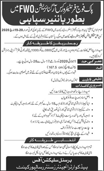 Pak Army Frontier Works Organization FWO (1000 Vacancies)
