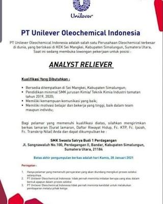 Analyst Reliever di PT Unilever Oleochemical Indonesia