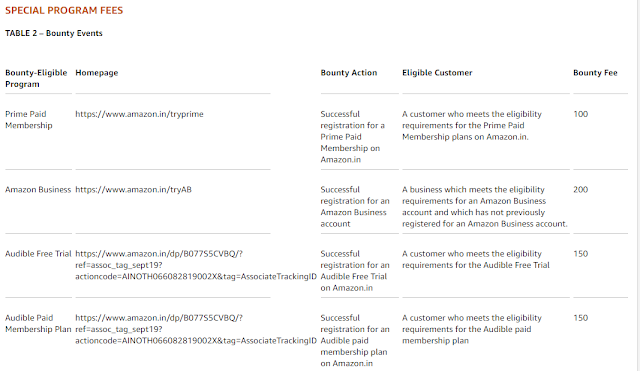 amazon affiliate program , amazon affiliate commission chart