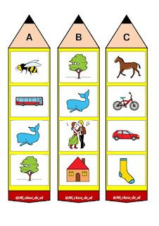 Como enseñar los sonidos del abecedario