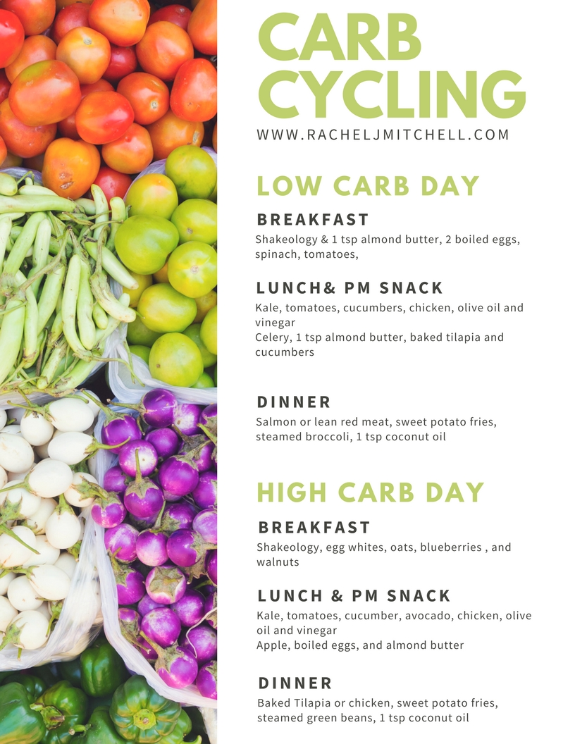 why i m not creating a week long meal plan for summer rachel j