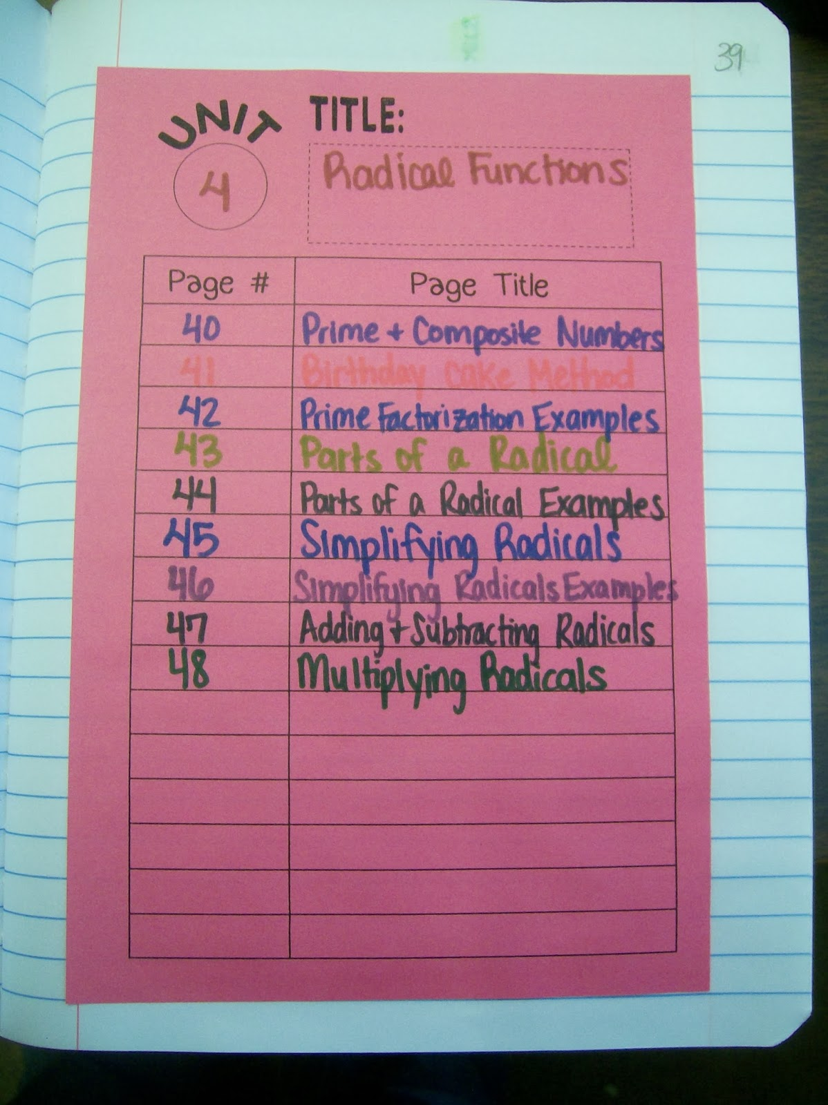 Math love radical radicals radical functions table of contents biocorpaavc