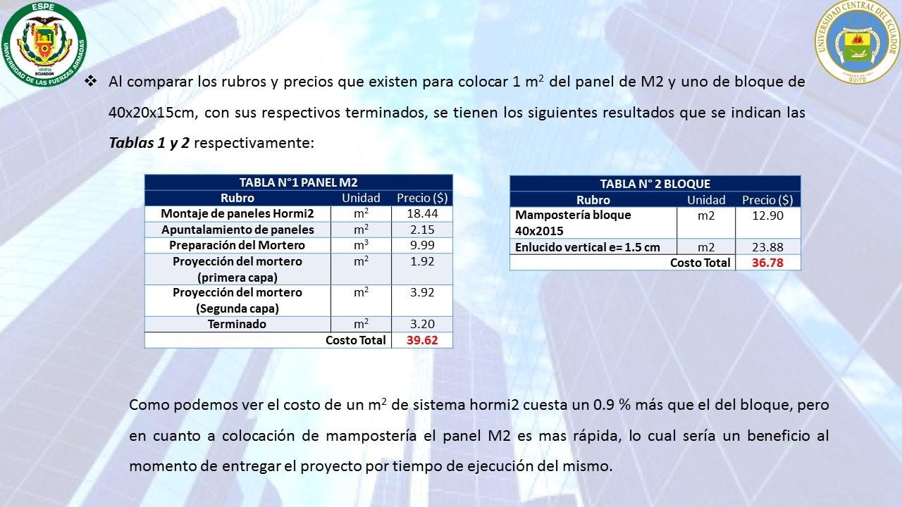 Precio m2 mortero beautiful publicado por luis wladimir - Canexel precio m2 ...