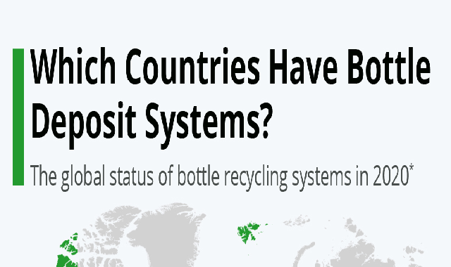 Which Countries Have Plastic Bottle Deposit Systems? #infographic