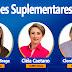 Geraldina Lopes Braga vence Eleição Suplementar de Irauçuba