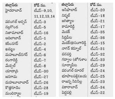 New Vehicle Registration Codes,Telangana State,T State