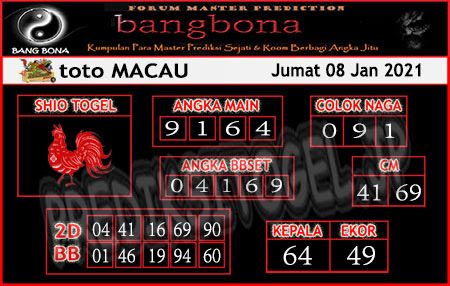 Prediksi Bangbona Toto Macau Jumat 08 Januari 2021