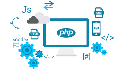Pengertian dan Fungsi Pemrograman Web PHP